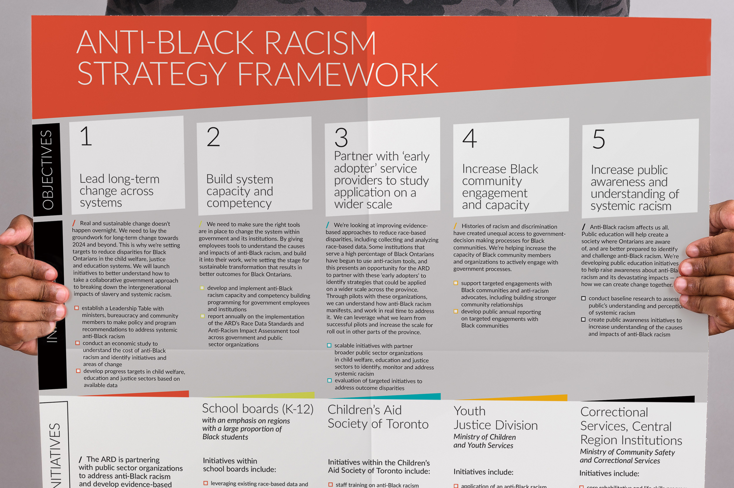 Ontario Anti-Racism Directorate - A Better Way Forward