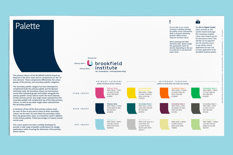 Brookfield Institute for Innovation + Entrepreneurship - Branding