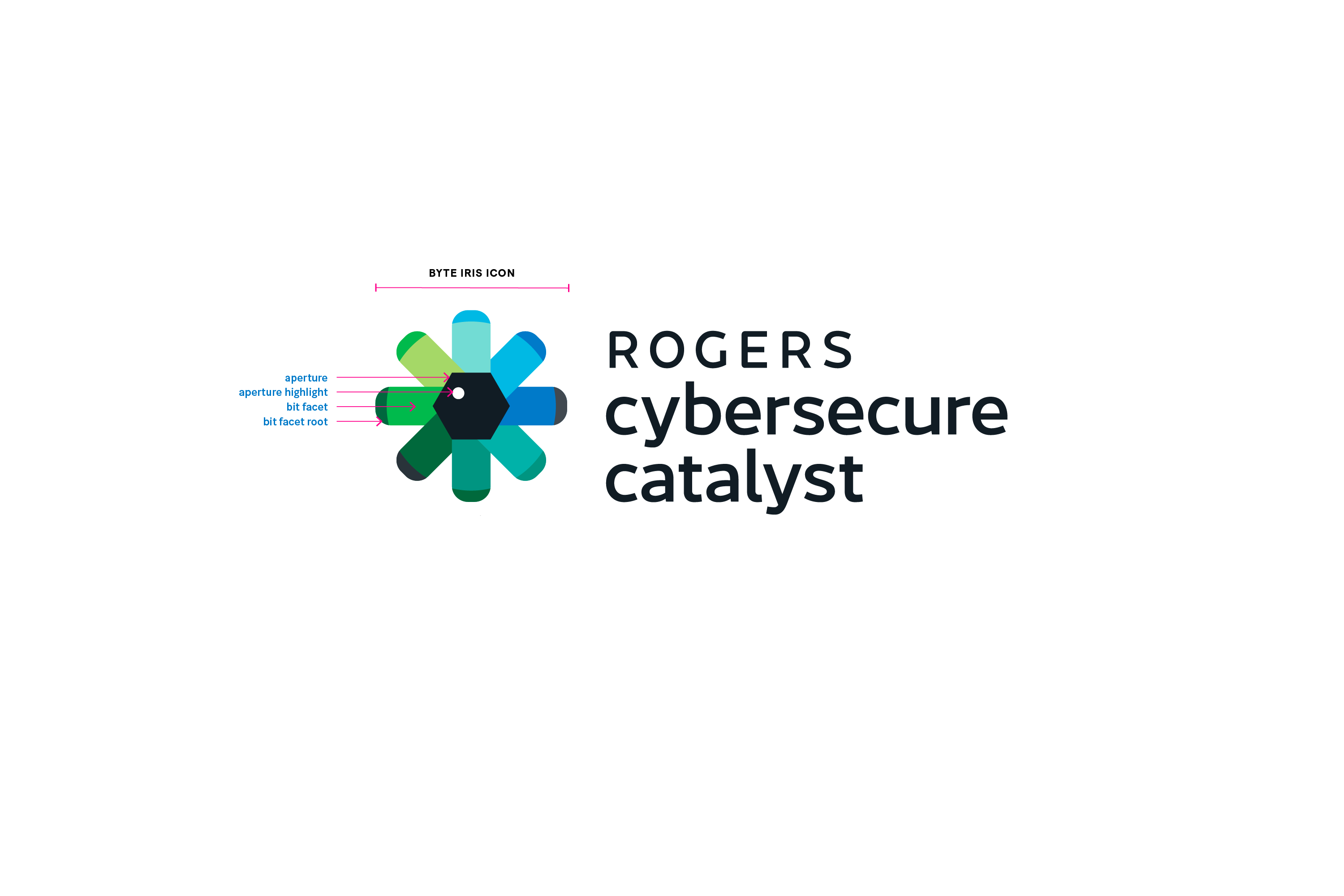 Rogers Cybersecure Catalyst - Identity